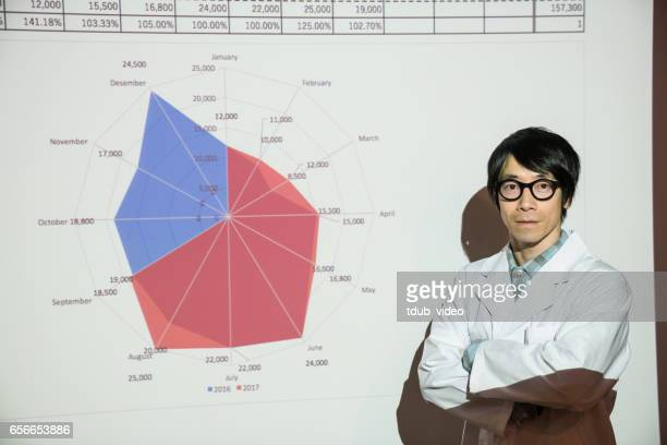 Male doctor standing in a front of a projector doing a presentation