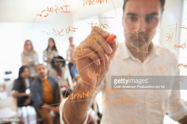 Man drawing diagram on glass wall in office
