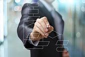 Man drawing flowchart . Business process concept