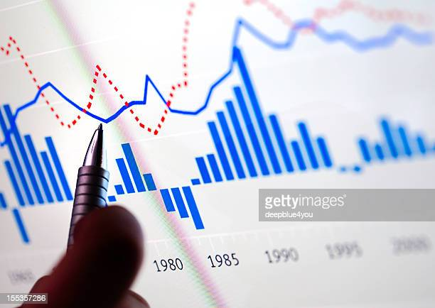 Man hand poiting with pen on a chart on monitor