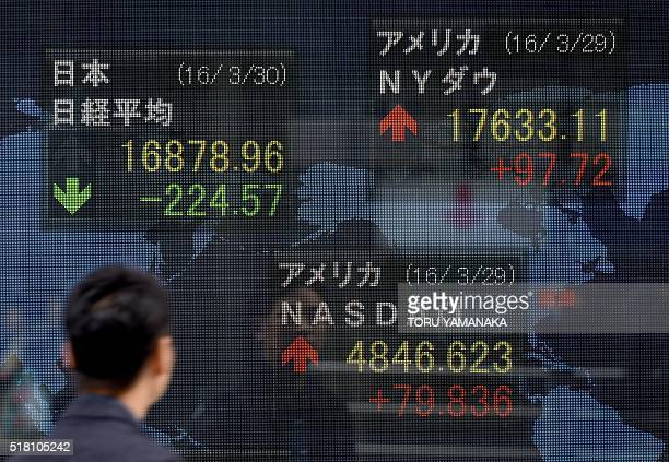 A man looks at a board flashing the key indexes of Tokyo and New York stock exchanges in front of a securities company in Tokyo on March 30 2016...