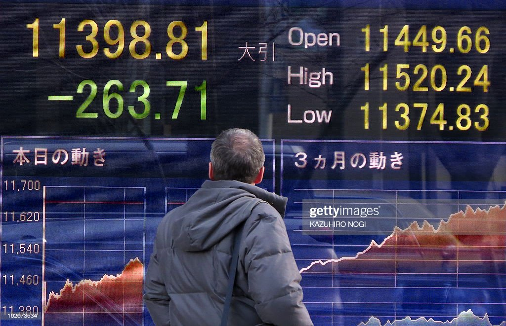 A man looks at an electronic board flashing the Tokyo Stock Exchange share price displayed on a window of a securities firm in Tokyo on February 26, 2013. Tokyo shares dropped 2.26 percent February 26 as the inconclusive Italian election result fuelled concerns over fresh eurozone instability, while profit taking also dragged the market lower. The Nikkei 225 lost 263.71 points to 11,398.81 as investors cashed in following a 2.43 percent rally in the benchmark index.