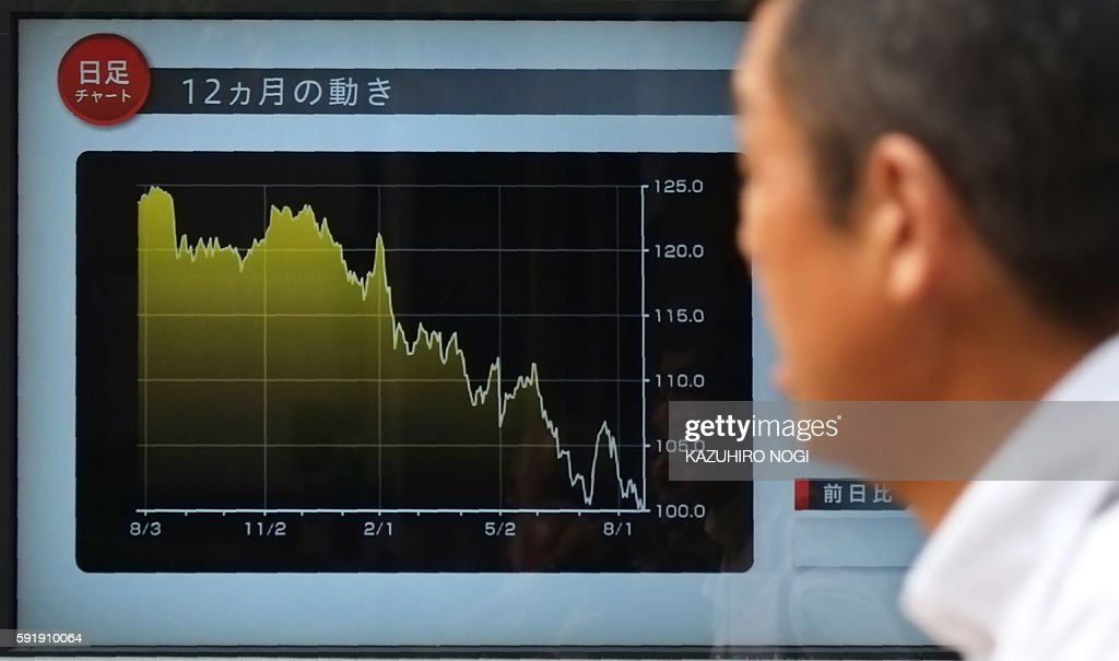 A man looks at an electronic display showing the movement of foreign exchange rate over the past 12 months between the Japanese yen and the US dollar...