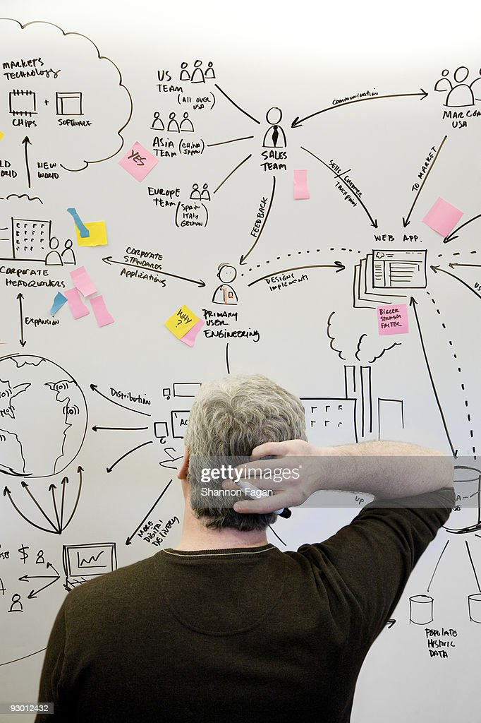 Man scratching head in front of development plans : Stock Photo