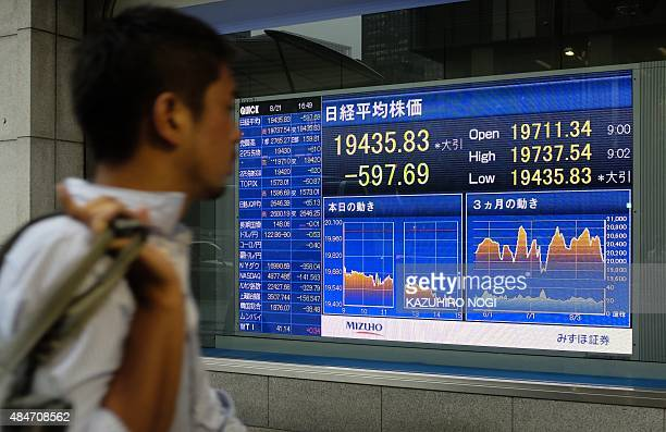 A man walks past a board showing numbers for the Tokyo Stock Exchange in Tokyo on August 21 2015 The Nikkei 225 at the Tokyo Stock Exchange on August...