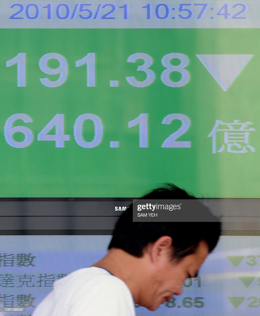 A man walks past a monitor showing the stock index in Taipei on May 21, 2010. The biggest drop in more than a year on Wall Street triggered fresh turmoil in Asian markets Friday, amid heightened anxiety over the eurozone debt crisis and doubts over the strength of the US economy. Taiwan's weighted index fell 186.72 points, or 2.51 percent, to 7,237.71, despite fresh economic data showing the biggest quarterly growth in 30 years.