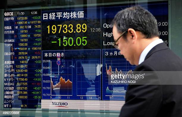 A man walks past a share prices board of the Tokyo Stock Exchange in Tokyo on November 30 2015 Tokyo stocks retreated in a quiet session on November...