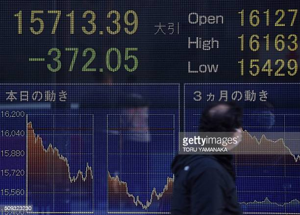 A man walks past an electric quotation board flashing the Nikkei key stock index of the Tokyo Stock Exchange in front of a securities company in...