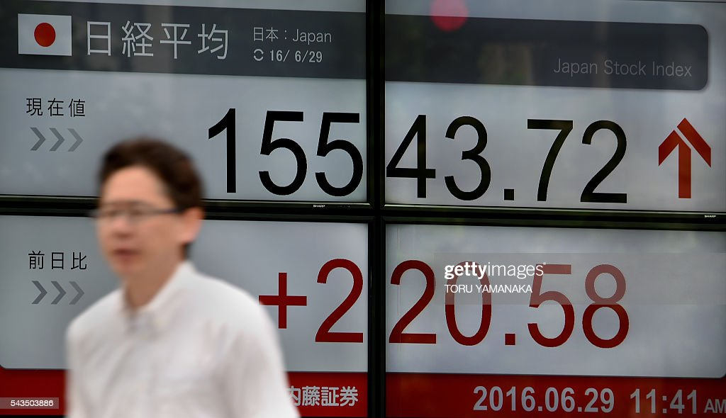 A man walks past an electric quotation board flashing the Nikkei key index of the Tokyo Stock Exchange (TSE) in front of a securities company in Tokyo on June 29, 2016. Tokyo shares rose, tracking a rally in global markets, on hopes for measures to stem the effects of Britain's shock decision to leave the European Union. / AFP / TORU