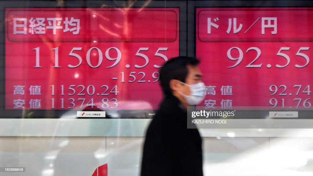A man walks past an electronic board displaying figures of the Tokyo Stock Exchange (L) and the foreign exchange rate of the yen against one US dollar (USD) (R) in Tokyo on February 26, 2013. Tokyo shares fell 1.37 percent on February 26 morning as the lack of a clear winner in Italian elections fuelled concerns over fresh instability in the eurozone.