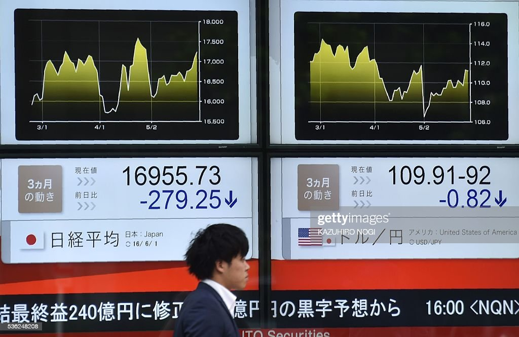 A man walks past an electronic stock quotation board (L) and a foreign exchange rate board (R) in Tokyo on June 1, 2016. Tokyo stocks dropped June 1, snapping a five-day winning streak, as the yen surged on news that Japan's prime minister would delay a sales tax rise that threatened the nation's fragile economy. / AFP / KAZUHIRO