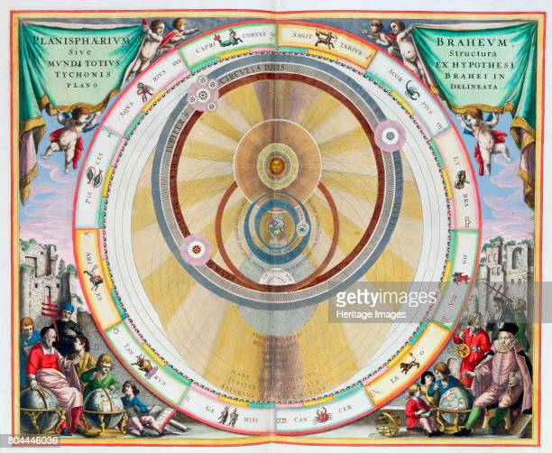 Map showing Tycho Brahe's system of planetary orbits 16601661 From The Celestial Atlas or The Harmony of the Universe by Andreas Cellarius published...