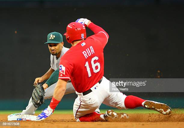 Marcus Semien of the Oakland Athletics makes the out on Ryan Rua of the Texas Rangers on second base in the second inning at Globe Life Park in...