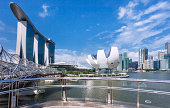 Marina Bay Sands Arts Science Museum
