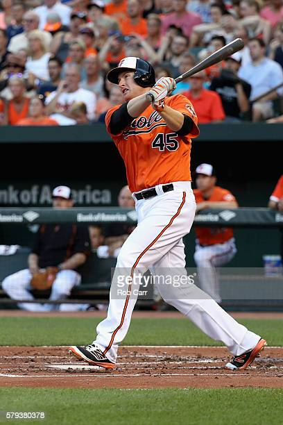 Mark Trumbo of the Baltimore Orioles follows his two RBI home run against the Cleveland Indians in the first inning at Oriole Park at Camden Yards on...