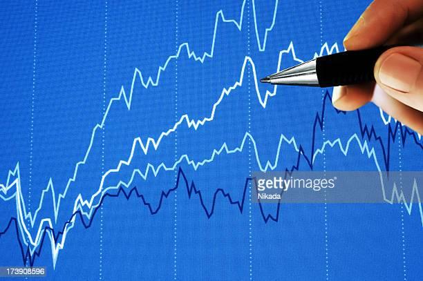 Market Analyze on LCD screen