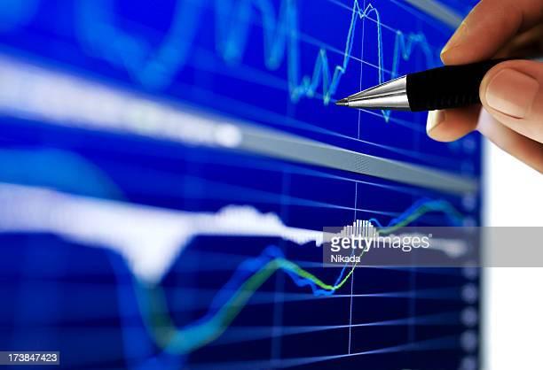 Market Analyze