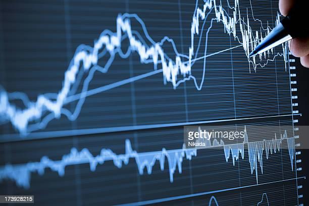 Markt zu analysieren