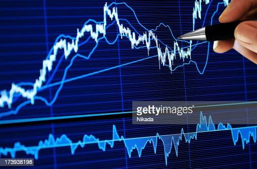 Mercato analizzare