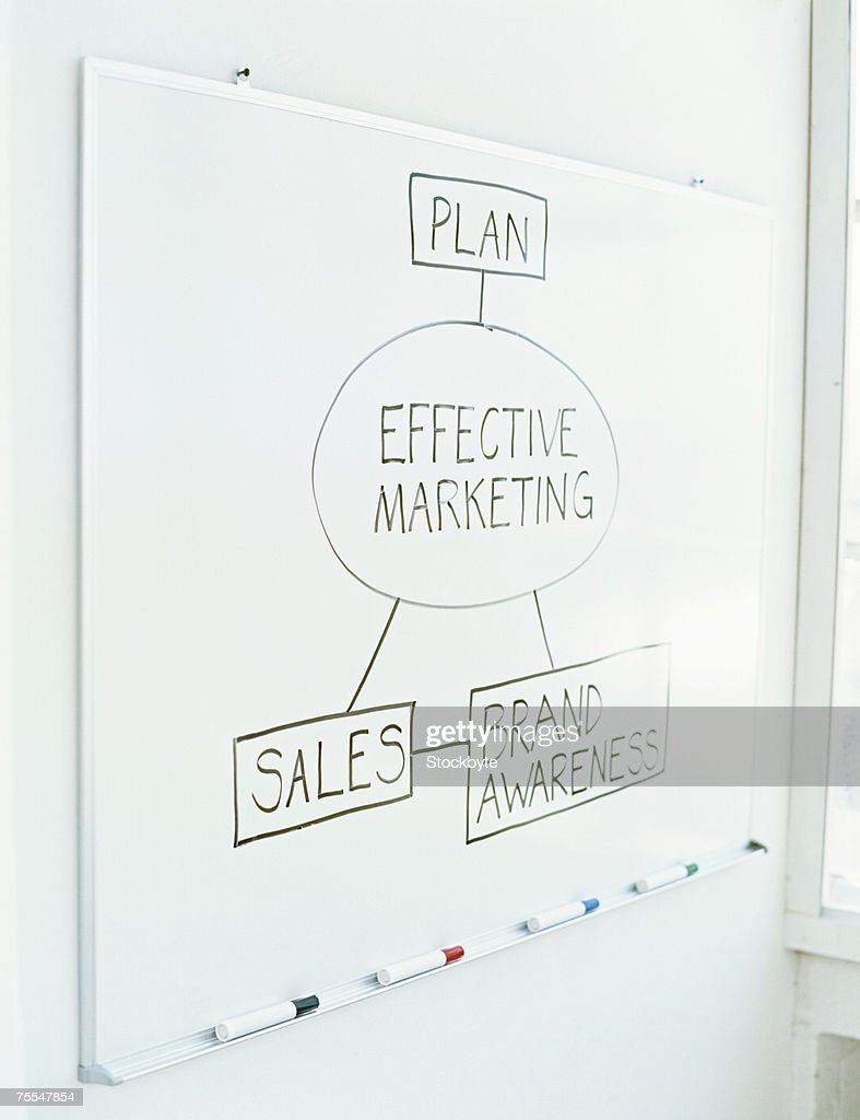Marketing plan on whiteboard in office : Stock Photo