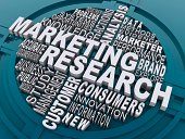 marketing research and related words
