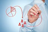 Marketing strategy - segmentation, targeting, market gap and positioning. Visualization of marketing strategy process.