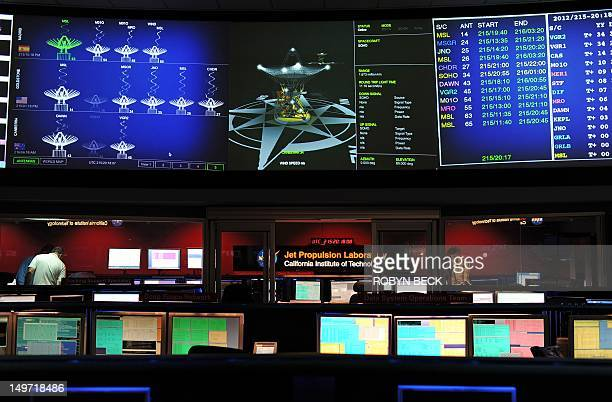 Mars Science Laboratory mission members work in the data processing room beside Mission Control at Jet Propulsion Laboratory in Pasadena California...