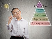 Maslow's pyramid of needs. Closeup portrait smart boy analyzing human needs and hierarchy isolated grey wall background with graphics. Human face expression intelligence, body language life perception