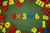 Math example of plastic magnetic numbers