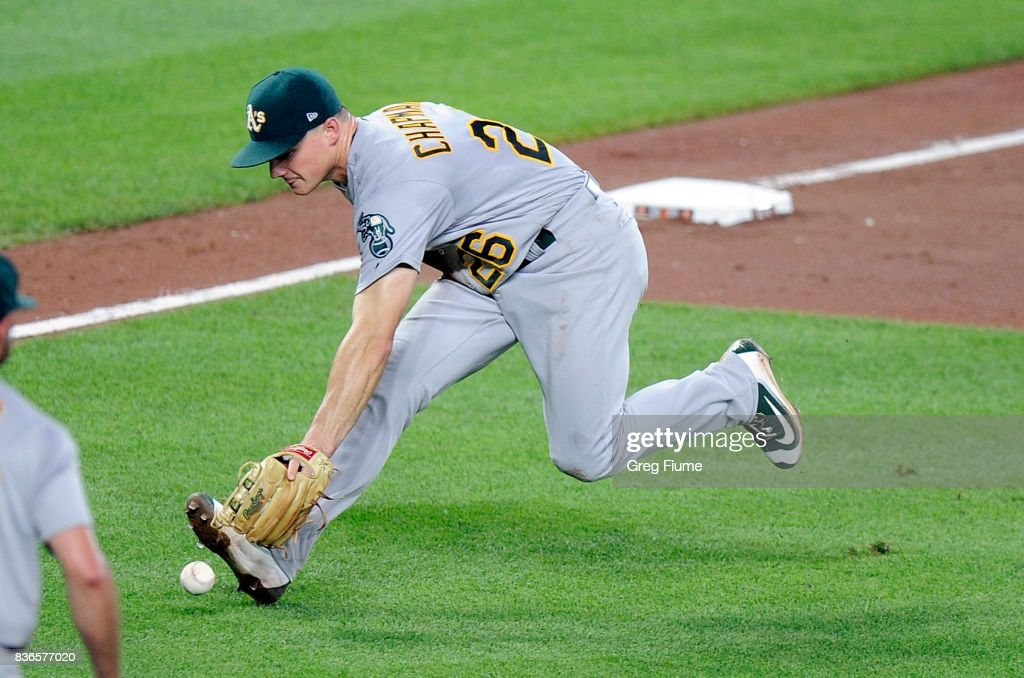 Matt Chapman #26 of the Oakland Athletics commits an error in the fifth inning against the Baltimore Orioles at Oriole Park at Camden Yards on August 21, 2017 in Baltimore, Maryland.