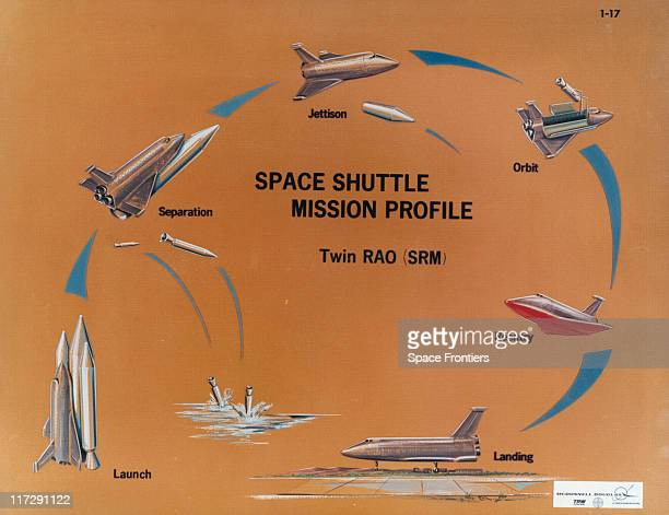 space shuttle jettison - photo #22