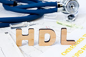 HDL Medical or clinical laboratory tests acronym or abbreviation of high density lipoprotein, type of blood cholesterol, also known as good cholesterol. Word HDL on ECG stripes lipid panel test result