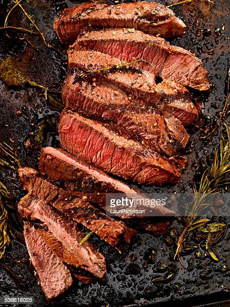 Medium Rare-Steak