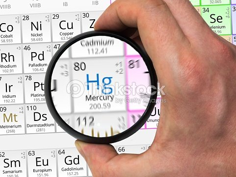 Mercury Symbol Element Of The Periodic Table Zoomed With M Stock