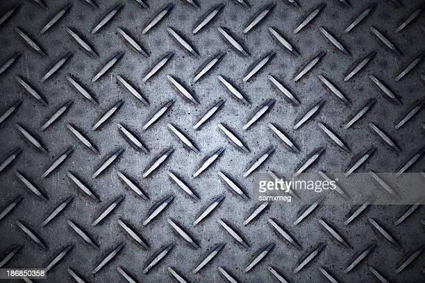 Metall Laufflächen prüfen