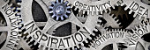Macro photo of tooth wheel mechanism with INSPIRATION, INNOVATION, IDEA, VISION, MOTIVATION and CREATIVITY concept letters