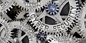 Macro photo of tooth wheel mechanism with CYBER SECURITY, DATA PROTECTION, FINGERPRINT, PASSWORD MANAGEMENT, SECURE PAYMENT, INTERNET SECURITY and NETWORK SECURITY words imprinted on metal surface