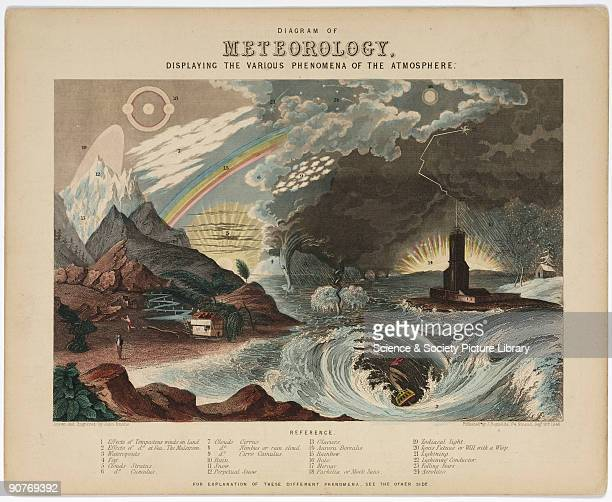 Meteorological diagram �displaying the various phenomena of the atmosphere� identified by a key beneath the illustration One of a selection of 44...