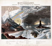 Meteorological diagram �displaying the various phenomena of the atmosphere� identified by a key beneath the illustration From a selection of 44...