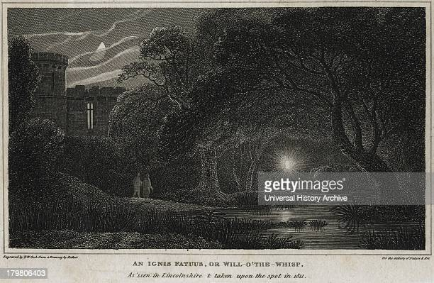 Methane also called Marsh Gas or Ignis Fatuus causing a dancing light in swampy ground known as WillotheWisp or JackoLantern Observed 1811