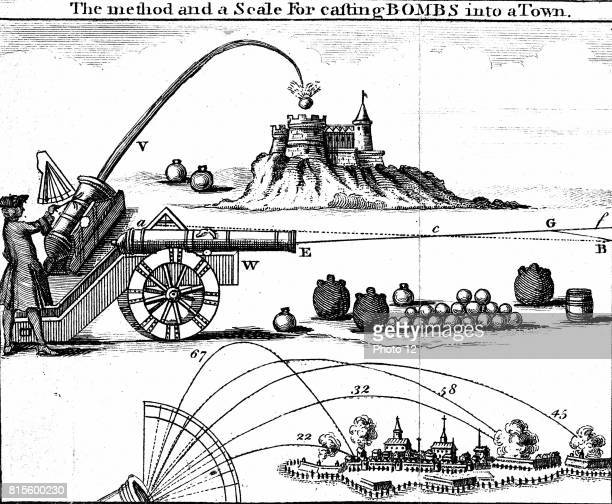 Method of laying an artillery piece on target using Gunner's scale Paths of trajectories and various ammunition shown 18th century engraving