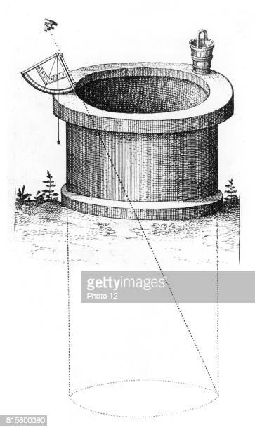 Method of using quadrant fitted with a plumb line and marked with shadow scales to measure the depth of well From Robert Fludd 'Utriusque cosmi...
