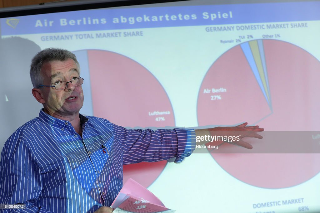 Michael O'Leary, chief executive officer of Ryanair Holdings Plc, gestures to graphs on a projection screen as he speaks during a news conference at Tegel airport in Berlin, Germany, on Thursday, Sept. 14, 2017. Ryanair Holdings Plcshares fell more than 4.4 percent after the European Unions top court ruled the airline could face employee lawsuits wherever cabin crew are based, paving the way for a flurry of claims outside of Ireland and a possible increase in employment costs. Photographer: Krisztian Bocsi/Bloomberg via Getty Images