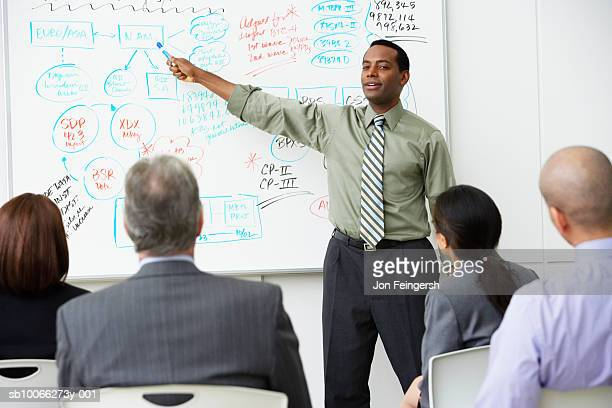 Mid adult man giving presentation to colleagues in meeting