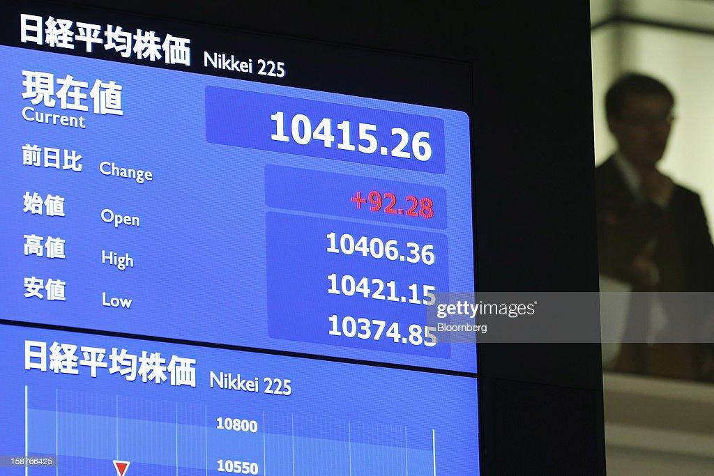 A mid-day figure of the Nikkei 225 Stock Average is displayed on an electronic board at the Tokyo Stock Exchange (TSE) on the last trading day of the year in Tokyo, Japan, on Friday, Dec. 28, 2012. Japanese stocks rose, with the Nikkei 225 Stock Average capping its biggest yearly advance since 2005, as the yen weakened after consumer prices and industrial production data fueled speculation the central bank will respond to calls for more stimulus. Photographer: Kiyoshi Ota/Bloomberg via Getty Images