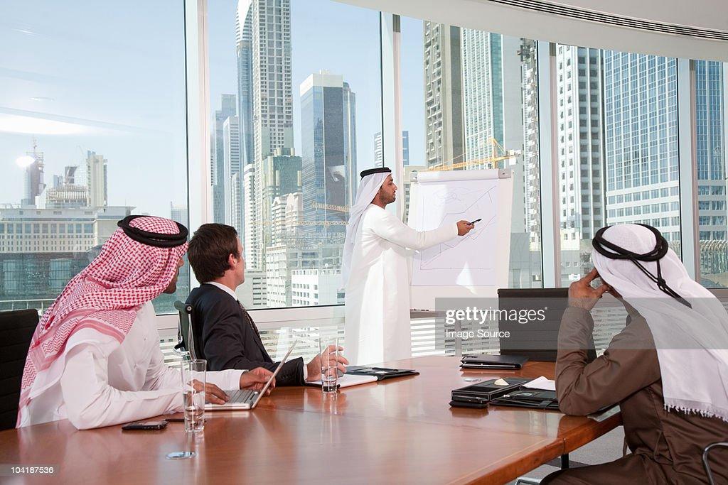 Middle eastern businessman giving presentation
