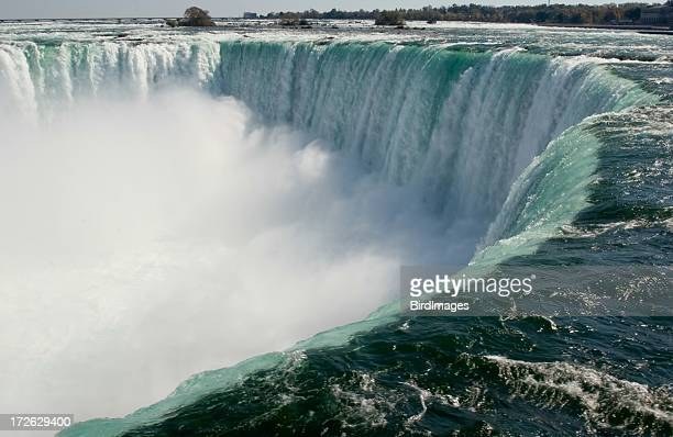 Mächtigen Niagarafälle, Horseshoe Falls