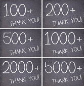 Picture with 6 different black chalkboards with the words 100+, 200+, 500+, 1000+, 2000+, 5000+