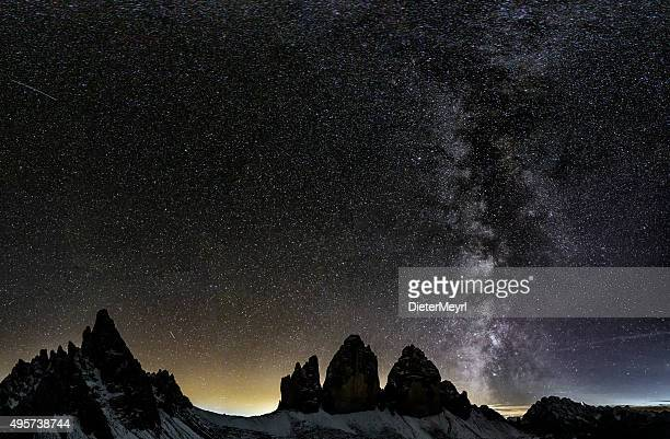 Milky  Way at Tre Cime of the Dolomites