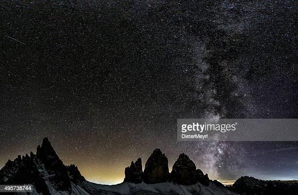 Milky Way 「トレ Cime のドロミテ